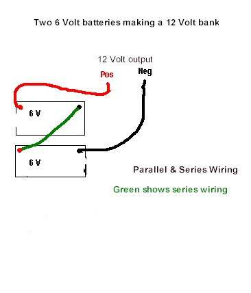 2_6_battery bank. tlg windpower power class series wind generator blades 12 volt batteries in parallel diagram at mifinder.co