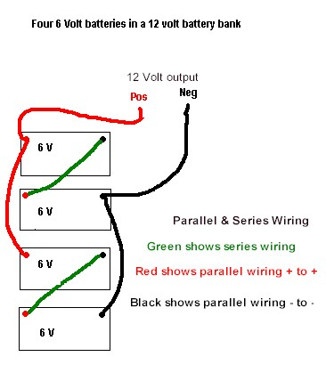 tlg windpower power class series wind generator blades the drawing below show four 6 volt batteries wired as a 12 volt bank